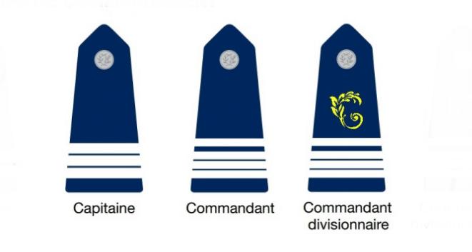 Grades du Corps de Commandement de la Police Nationale